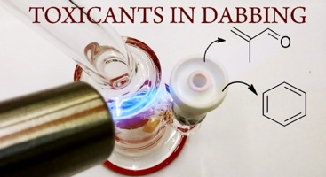Toxicant Formation in Dabbing : The Terpene Story